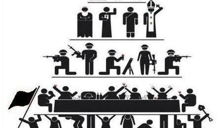 Class war pyramid